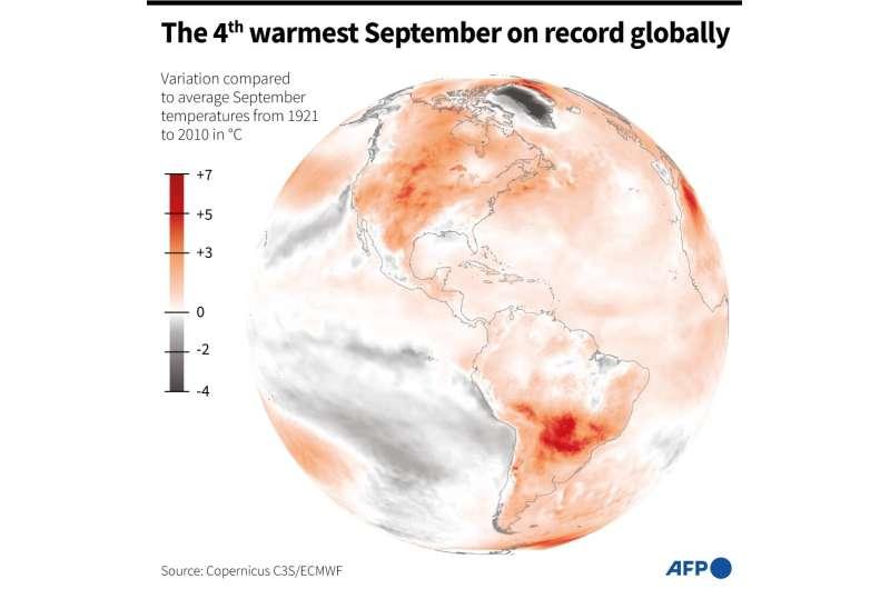 Mapa mundial que muestra la diferencia entre la temperatura en septiembre de 2021 y el promedio de ese mes de 1981 a 2010, en