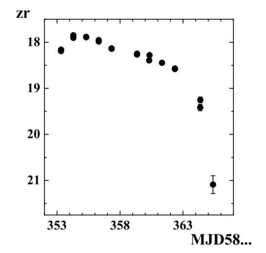 ZTF18abdlzhd is a SU UMa-type star, study finds