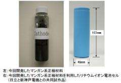 New Hitachi Li-ion batteries to last ten years
