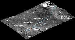 3D Measurements of Apollo 14 Landing Site