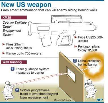 """Graphic on the US army's new programmable """"smart"""" gun"""