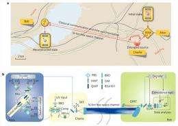 Quantum teleportation achieved over 16 km