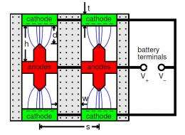 Digital quantum batteries inspired by plasma TVs