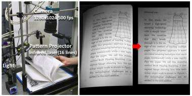 Japan rapid scanning system can digitise book in one minute