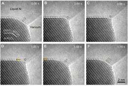 Scientists investigate atomic-scale mechanisms of nanowire growth process