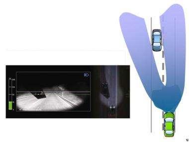 Adaptive headlamp system introduced