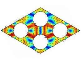 Explained: Phonons