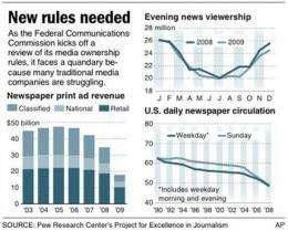 FCC asks: Do media ownership limits make sense? (AP)