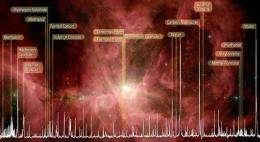 Herschel Finds Possible Life-Enabling Molecules in Space