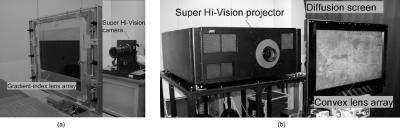 Integral 3D TV system projects a promising future (w/ Video)