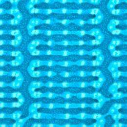 Molecules on chips