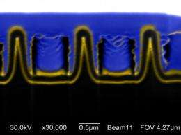 'Nanocoax' solves solar cell 'thick and thin' dilemma