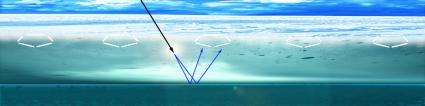 Neutrinos: Clues to the Most Energetic Cosmic Rays