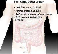 New biomarkers for predicting the spread of colon cancer