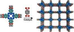 New molecular framework could lead to flexible solar cells