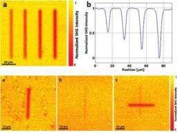 Scientists propose 'hidden' 3D optical data storage technique