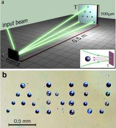 Scientists move objects across meter-scale distances using only light