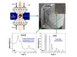 Tuning the collective properties of artificial nanoparticle supercrystals