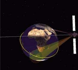 When Artemis talks, Johannes Kepler listens
